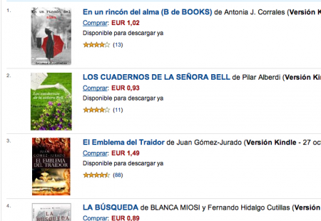 Ebooks Kindle por Menos de 2 Euros